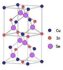 struktur-kristal-chalcopyrite-cuinse2.jpg